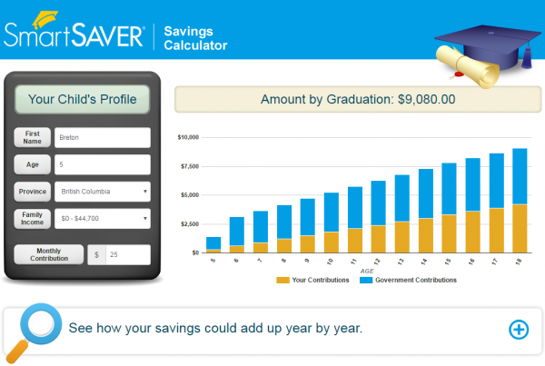 Smartsaver Calculator